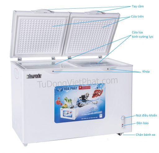 Các bộ phận của tủ đông Hòa Phát HCF-600S2PĐ2, 2 ngăn 240L dàn đồng