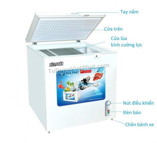 Các bộ phận của tủ đông Hòa Phát 160 lít HCF335S1PN1, 1 ngăn đông