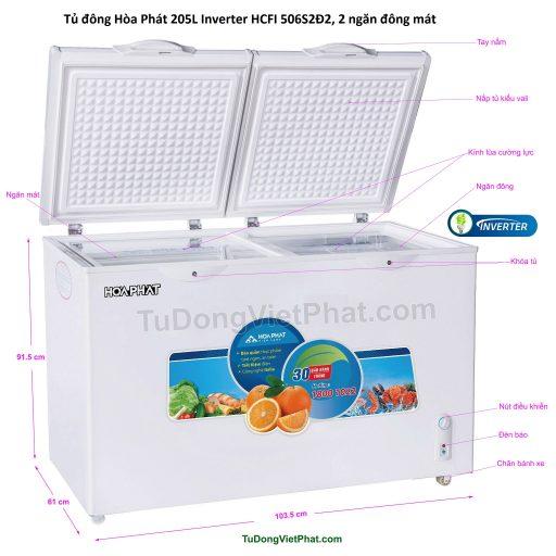 Các bộ phận của tủ đông Hòa Phát 205L Inverter HCFI 506S2Đ2, 2 ngăn đông mát