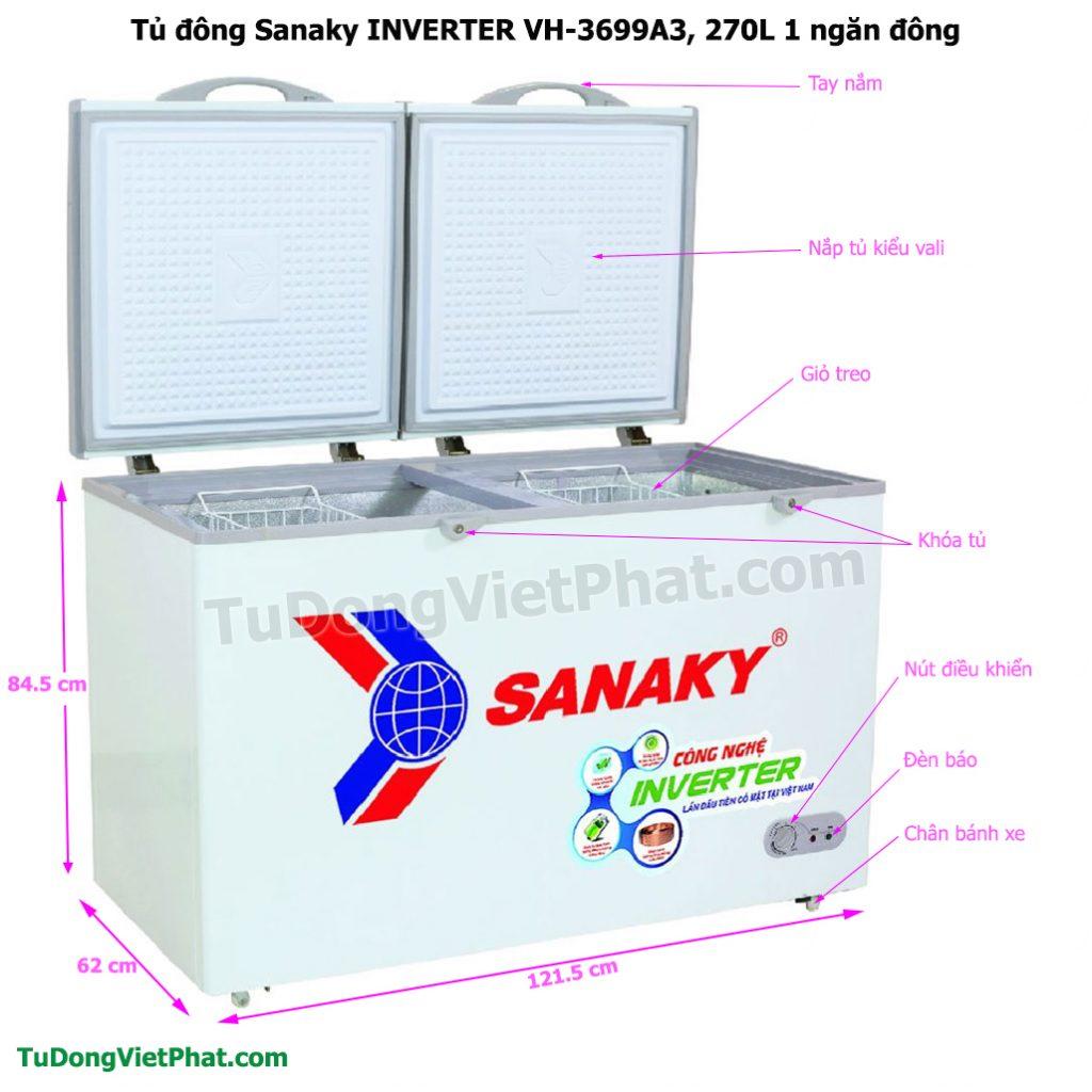 Các bộ phận tủ đông Sanaky INVERTER VH-3699A3, 270L 1 ngăn đông