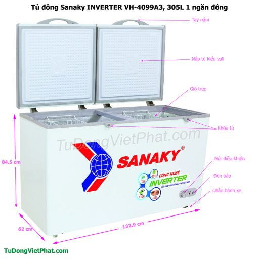 Các bộ phận tủ đông Sanaky INVERTER VH-4099A3, 305L 1 ngăn đông