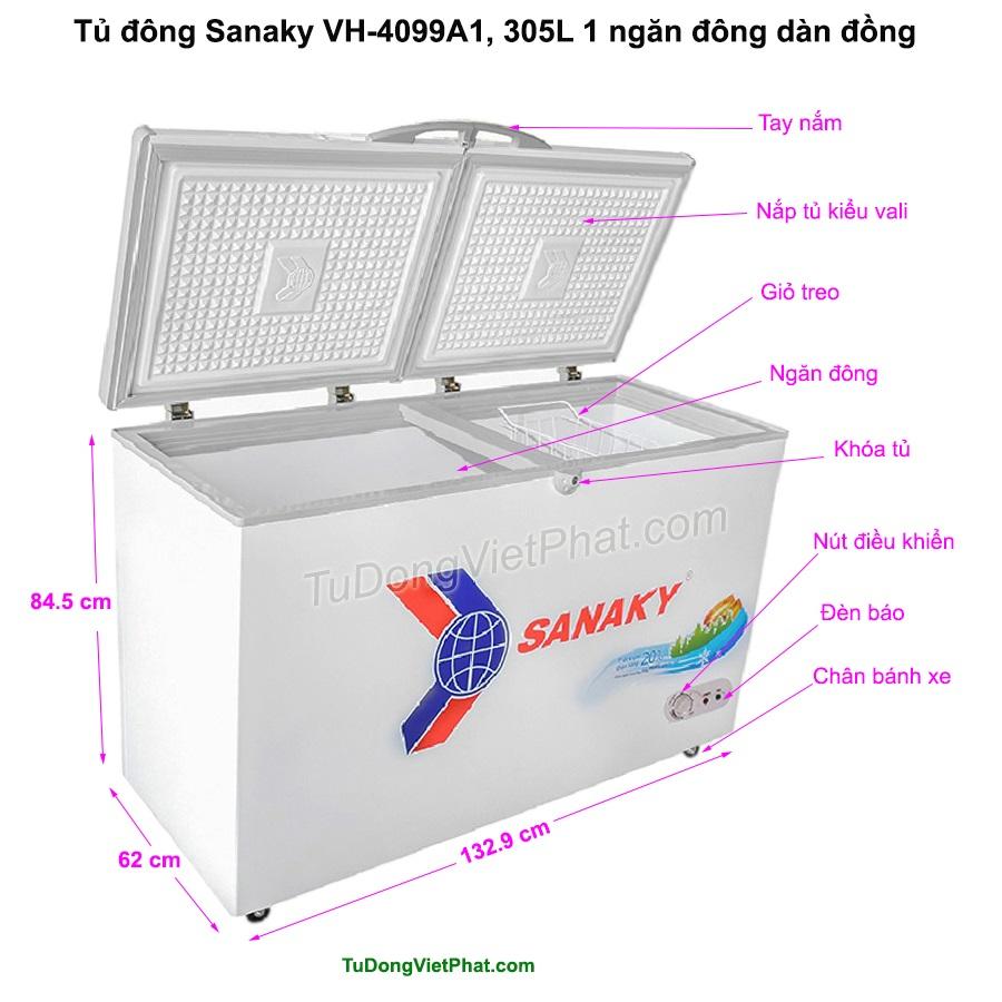 Các bộ phân của tủ đông Sanaky VH-4099A1, 305L 1 ngăn đông dàn đồng