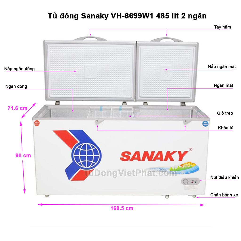 Các bộ phận tủ đông Sanaky VH-6699W1