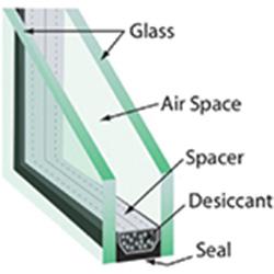 Cửa kính 2 lớp của tủ mát Alaska SL-8C