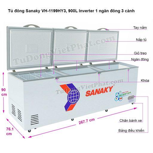 Các bộ phận tủ đông Sanaky VH-1199HY3