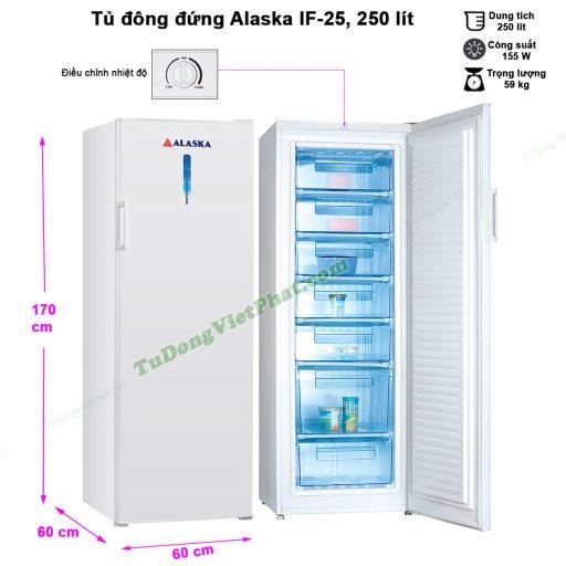 Kích thước tủ đông đứng Alaska IF-25