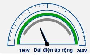 Giải điện áp rộng 160V - 240V