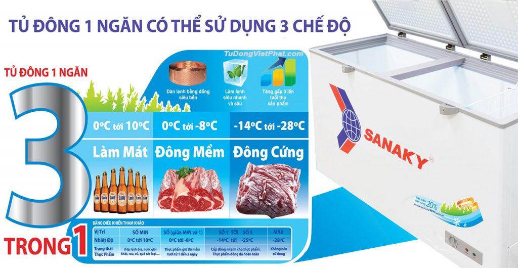 Tủ đông Sanaky cho phép chọn tính năng làm mát - đông mềm - đông cứng