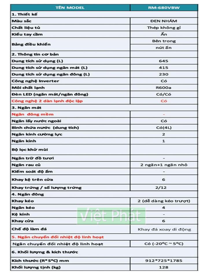 Thông số kỹ thuật tủ lạnh Casper RM-680VBW