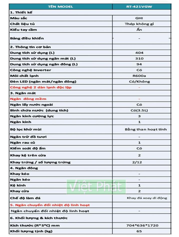 Thông số kỹ thuật tủ lạnh Casper RT-421VGW 404L