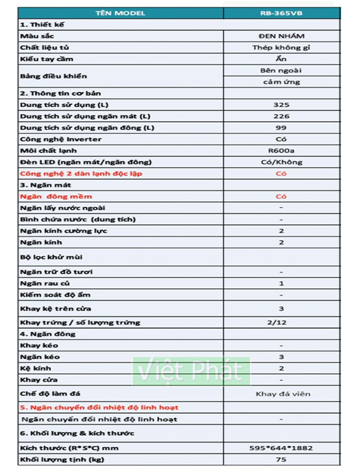 Thông số kỹ thuật tủ lạnh Casper RB-365VB