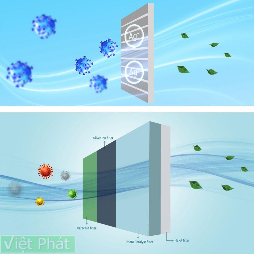 Điều hòa Casper HC-09IA32 màng lọc ion bạc