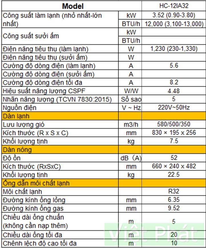 Thông số kỹ thuật điều hòa Casper HC-12IA32