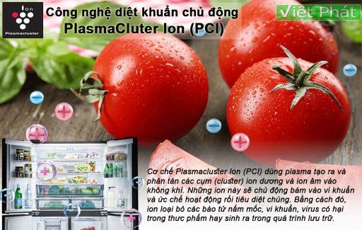 Tủ lạnh Sharp SJ-FXP600VG-BK công nghệ diệt khuẩn PCI